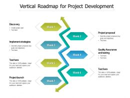 Vertical Roadmap For Project Development