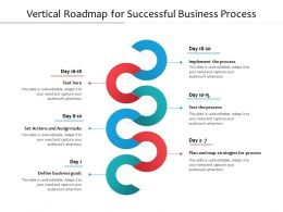 Vertical Roadmap For Successful Business Process