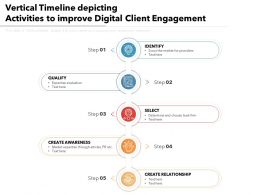 Vertical Timeline Depicting Activities To Improve Digital Client Engagement