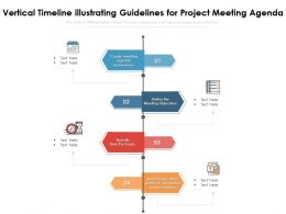 Vertical Timeline Illustrating Guidelines For Project Meeting Agenda