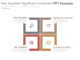 Very Important Significant Investment Ppt Example