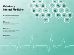 Veterinary Internal Medicine Ppt Powerpoint Presentation Model Structure