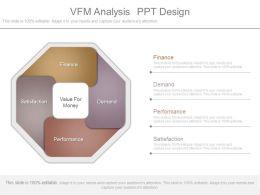 Vfm Analysis Ppt Design