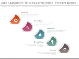 Viable Advancement Plan Template Presentation Powerpoint Example