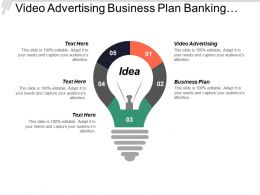 Video Advertising Business Plan Banking Business Plan Statistics Cpb