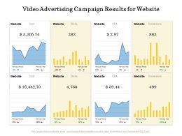 Video Advertising Campaign Results For Website
