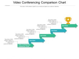 Video Conferencing Comparison Chart Ppt Powerpoint Presentation Model Layout Cpb