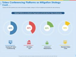 Video Conferencing Platforms As Mitigation Strategy Cont Ppt Introduction