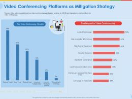 Video Conferencing Platforms As Mitigation Strategy Ppt Template