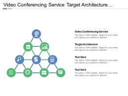 Video Conferencing Service Target Architecture Align Applications Business Function