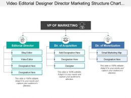 Video Editorial Designer Director Marketing Structure Chart With Boxes And Icons