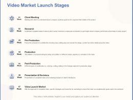 Video Market Launch Stages Ppt Powerpoint Presentation Portfolio Background