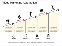 Video Marketing Automation Presentation Deck
