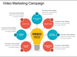 Video Marketing Campaign Presentation Layouts
