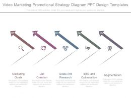 Video Marketing Promotional Strategy Diagram Ppt Design Templates