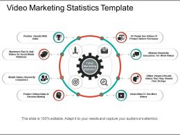 Video Marketing Statistics Template Presentation Layouts