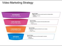 Video Marketing Strategy Sample Presentation Ppt