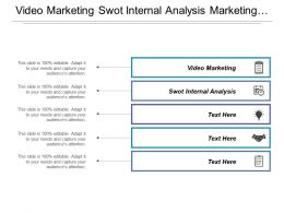 Video Marketing Swot Internal Analysis Marketing Strategy Management Assessment Cpb