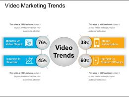 Video Marketing Trends Ppt Slide Themes
