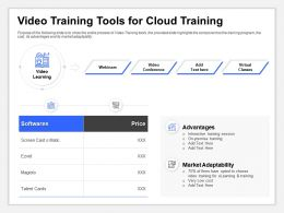 Video Training Tools For Cloud Training Premise Training Ppt Pictures