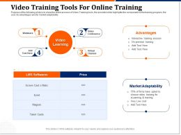 Video Training Tools For Online Training Market Ppt Powerpoint Presentation Template