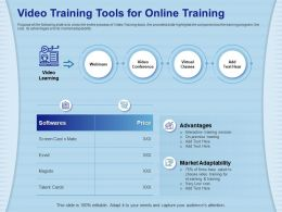 Video Training Tools For Online Training On Premise Ppt Powerpoint Presentation Icon Show