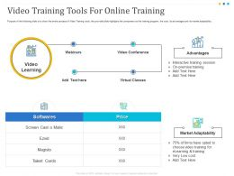 Video Training Tools For Online Training Talent Ppt Powerpoint Presentation Model