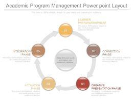 View Academic Program Management Powerpoint Layout