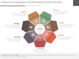 View Adoption And Optimization Of Crm Diagram Powerpoint Show