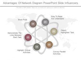 view_advantages_of_network_diagram_powerpoint_slide_influencers_Slide01