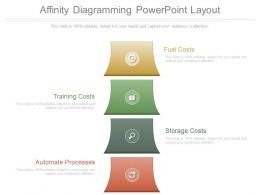 View Affinity Diagramming Powerpoint Layout