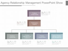 View Agency Relationship Management Powerpoint Show