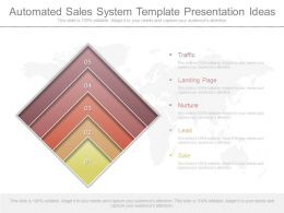 View Automated Sales System Template Presentation Ideas