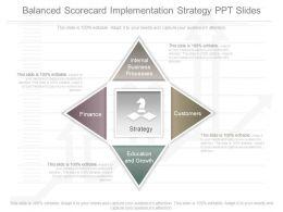 view_balanced_scorecard_implementation_strategy_ppt_slides_Slide01