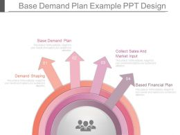 View Base Demand Plan Example Ppt Design
