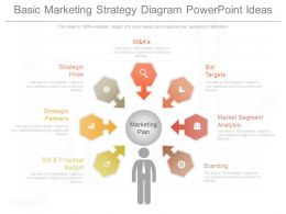 View Basic Marketing Strategy Diagram Powerpoint Ideas