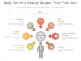 view_basic_marketing_strategy_diagram_powerpoint_ideas_Slide01