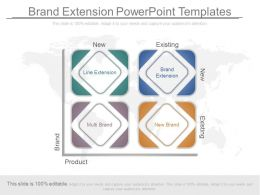 View Brand Extension Powerpoint Templates