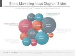 View Brand Marketing Ideas Diagram Slides
