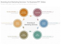 View Branding And Marketing Services For Business Ppt Slides