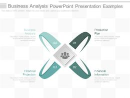 View Business Analysis Powerpoint Presentation Examples
