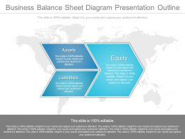 View Business Balance Sheet Diagram Presentation Outline