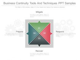 View Business Continuity Tools And Techniques Ppt Samples
