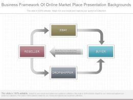 View Business Framework Of Online Market Place Presentation Backgrounds