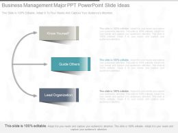 View Business Management Major Ppt Powerpoint Slide Ideas