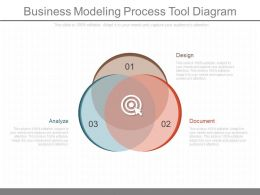 View Business Modeling Process Tool Diagram