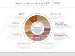 View Business Process Analysis Ppt Slides