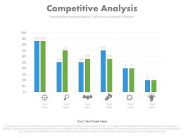 view Competitive Data Analysis To Identify Opportunities And Threats Powerpoint Slides
