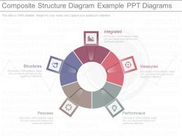 View Composite Structure Diagram Example Ppt Diagrams