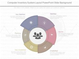 View Computer Inventory System Layout Powerpoint Slide Background